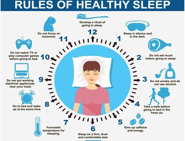 Sleep Routine Management