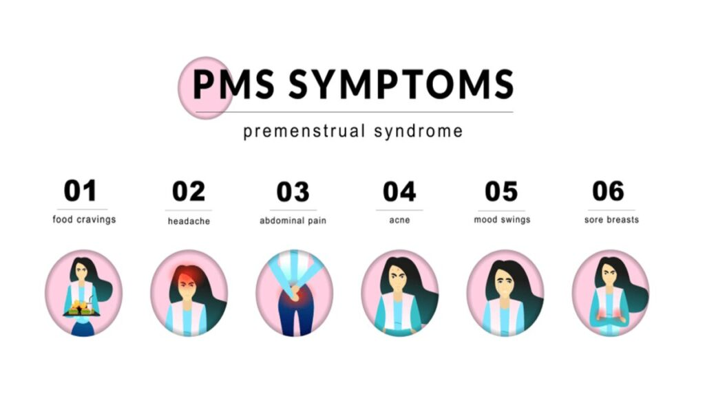 Premenstrul syndrome - Reducing Menstrual Pain through Diet